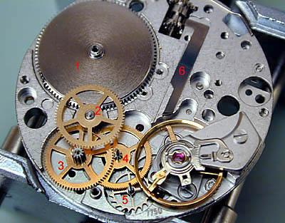ETA 7750 . Основная часть механизма.