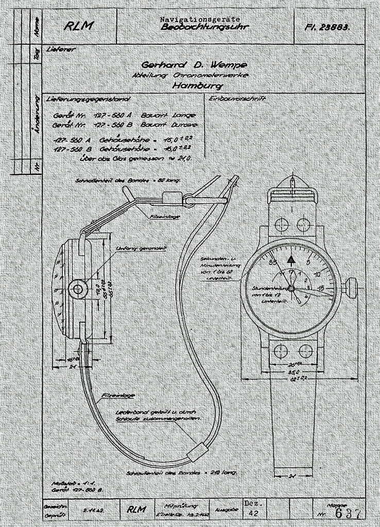 B-Uhr Specification